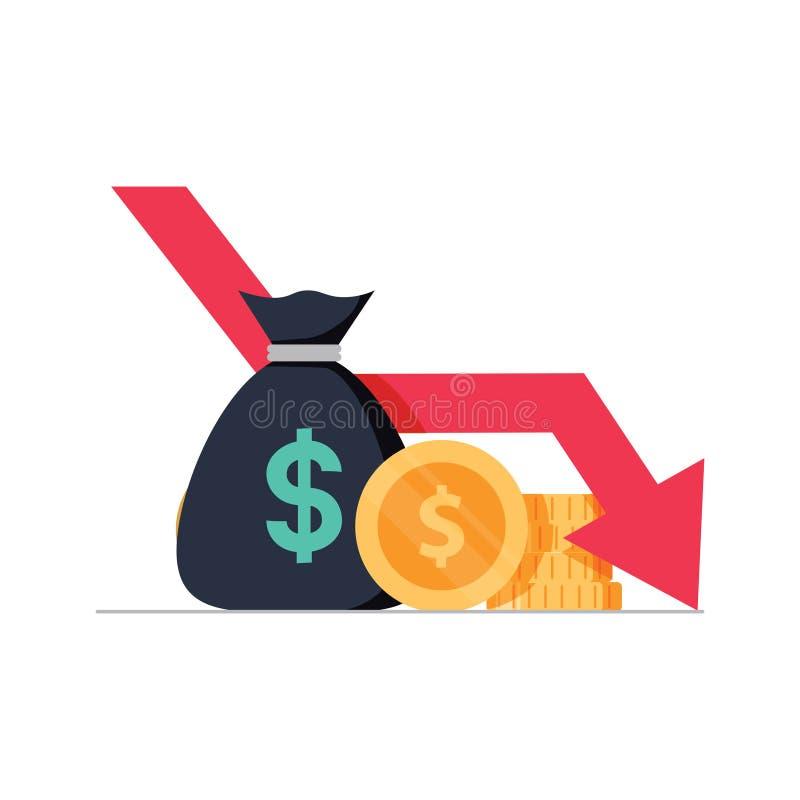 Money loss vector illustration, flat cartoon cash with down arrow stocks graph, concept of financial crisis, market fall vector illustration