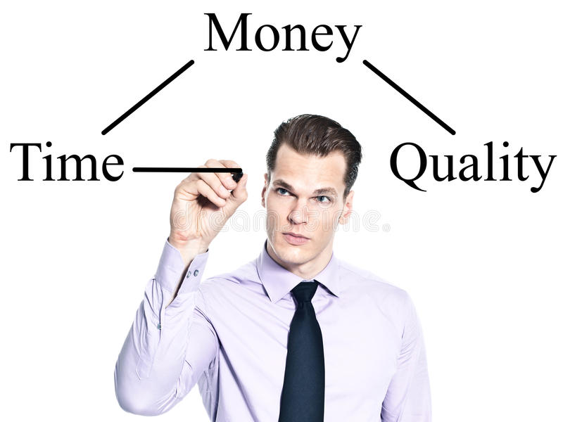 Money, Time, Quality Concept. Handsome young businessman drawing a Money, Time, Quality Concept. Isolated on white royalty free stock photography
