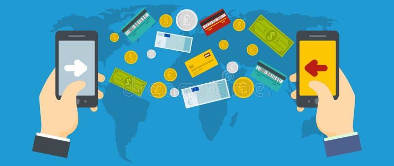 Money Transfer Banner, Flat Style Stock Illustration - Illustration of  symbol, hand: 123849643