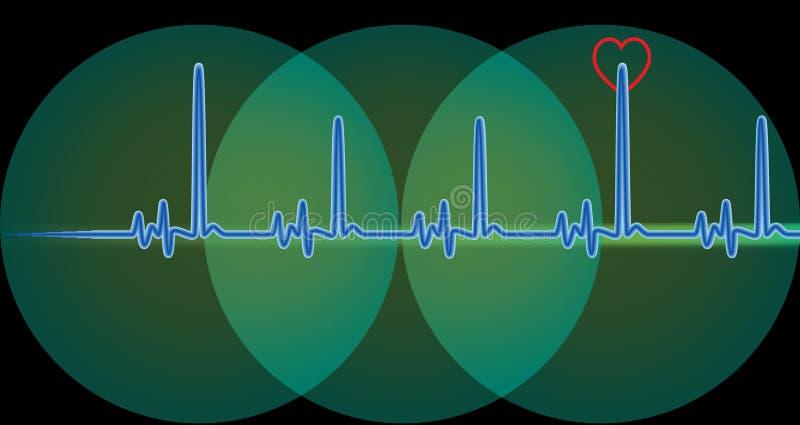 Monitor com batida de coração azul ilustração royalty free