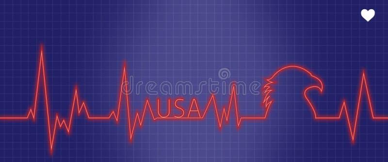 Monitor di cuore di elettrocardiogramma con il tema di U.S.A. illustrazione di stock