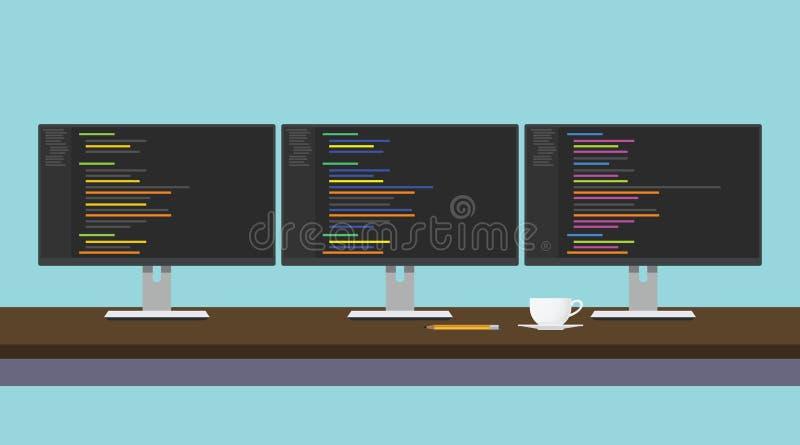 Monitor di triplo del workdesk del programmatore con il codice di programmazione illustrazione vettoriale