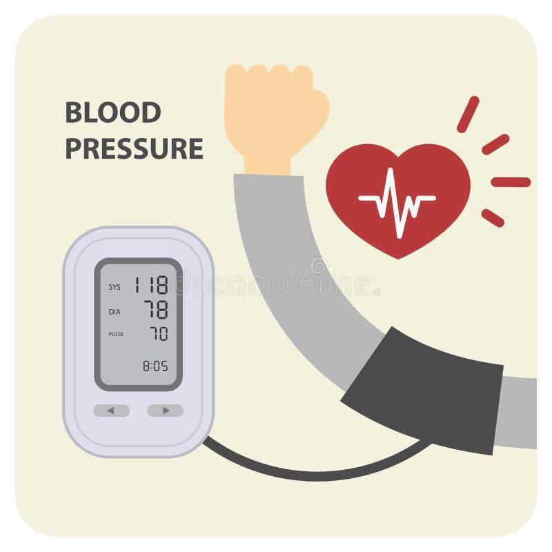 Monitor electrónico de la presión arterial de Digitaces stock de ilustración