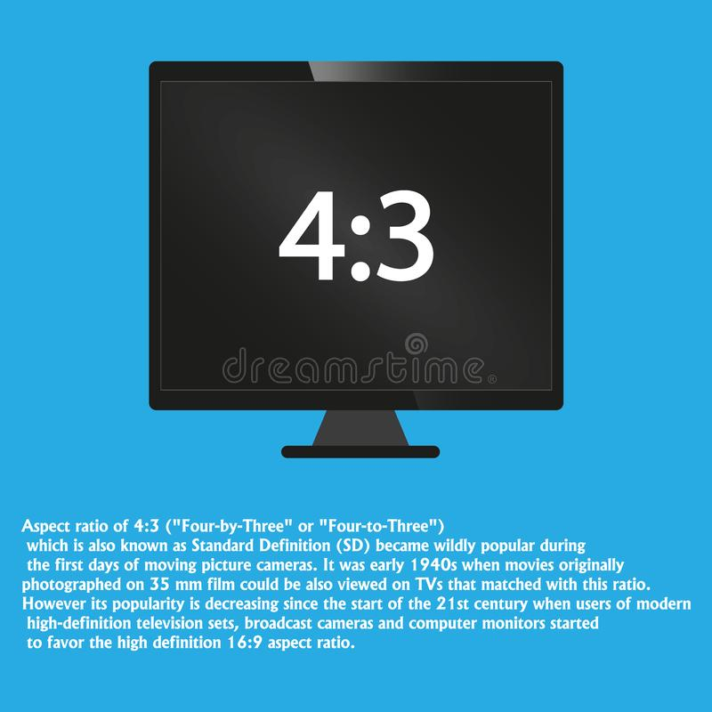 Monitores de los iconos, del 16:9, del 16:10, del 4:3, del 21:9, con pantalla grande y estándar de la relación de aspecto, muestr ilustración del vector