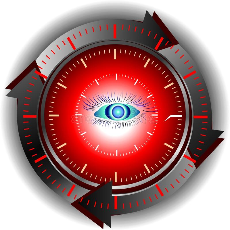 Monitoring medical technologies