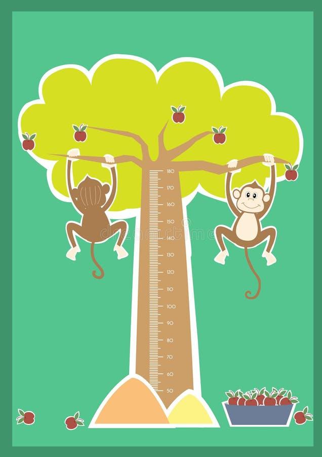 Monkey i fumetti, la parete del tester o il metro di altezza da 50 a 180 centimetri, illustrazioni di vettore royalty illustrazione gratis