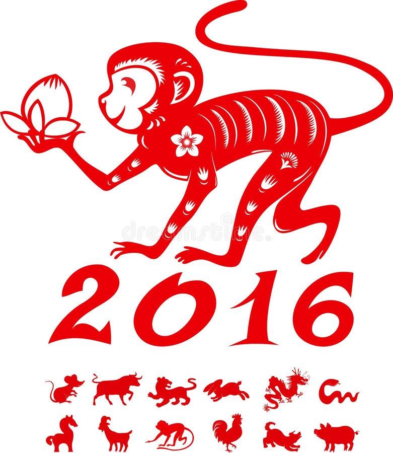 Mono con año del chino de los símbolos libre illustration