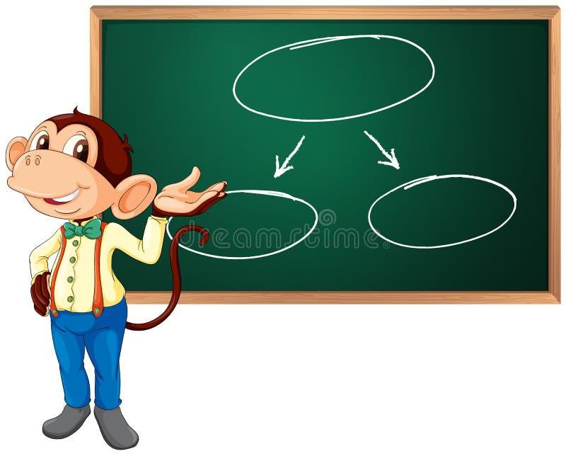 Mono y tablero del negocio libre illustration