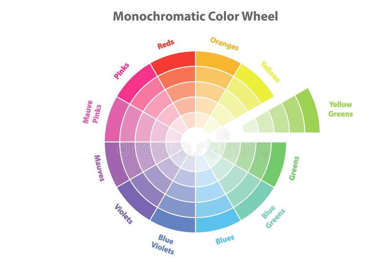 Download Monochromatic Color Wheel, Color Scheme Theory, Isolated Stock  Vector   Illustration Of Basic