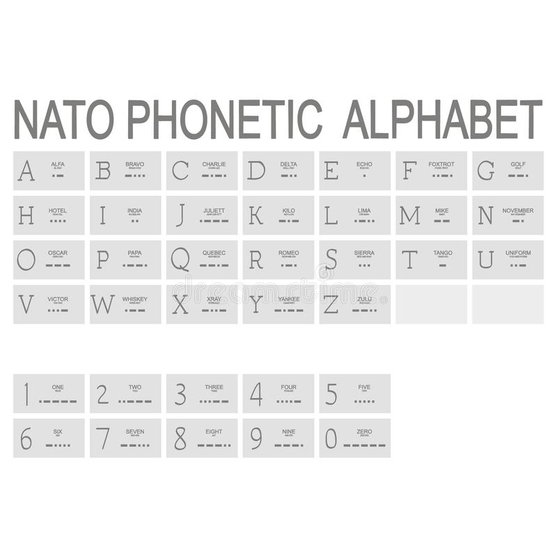 Monochrome icon set with NATO phonetic alphabet royalty free illustration
