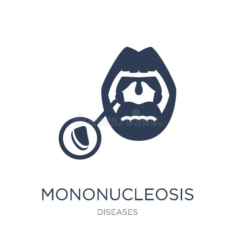 Mononukleosisikone Modische flache Vektor Mononukleosisikone auf whi stock abbildung