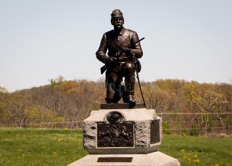 Monumento de Gettysburg fotografia de stock