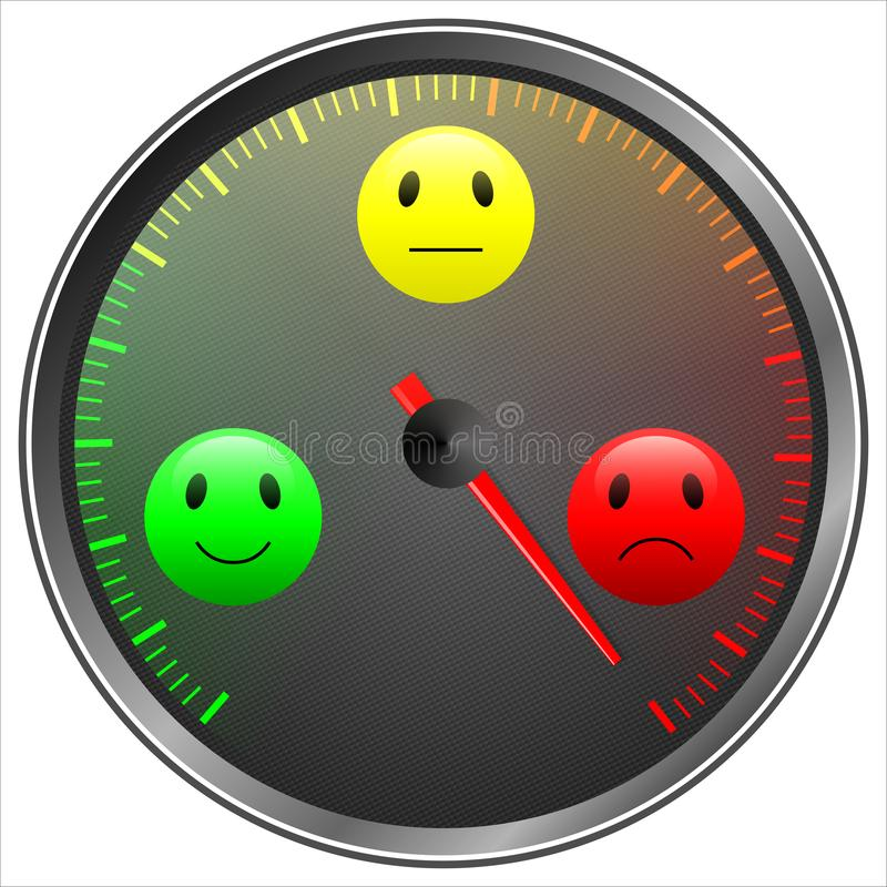 Mood barometer isolated on white. With human faces icons, happy, neutral, unhappy vector illustration