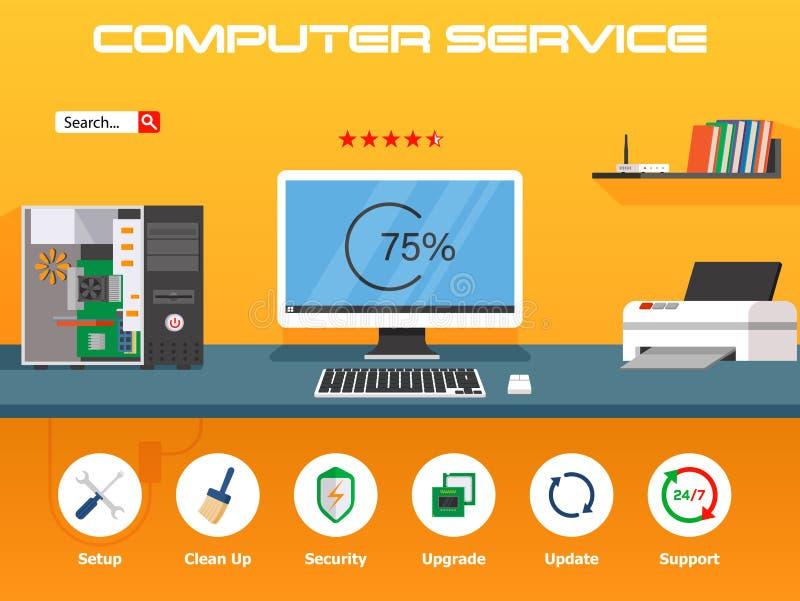 Mooie reeks van kleurrijke vlakke vectorbanner op het thema: herstel een bureaucomputer, bevorder computer en update vector illustratie
