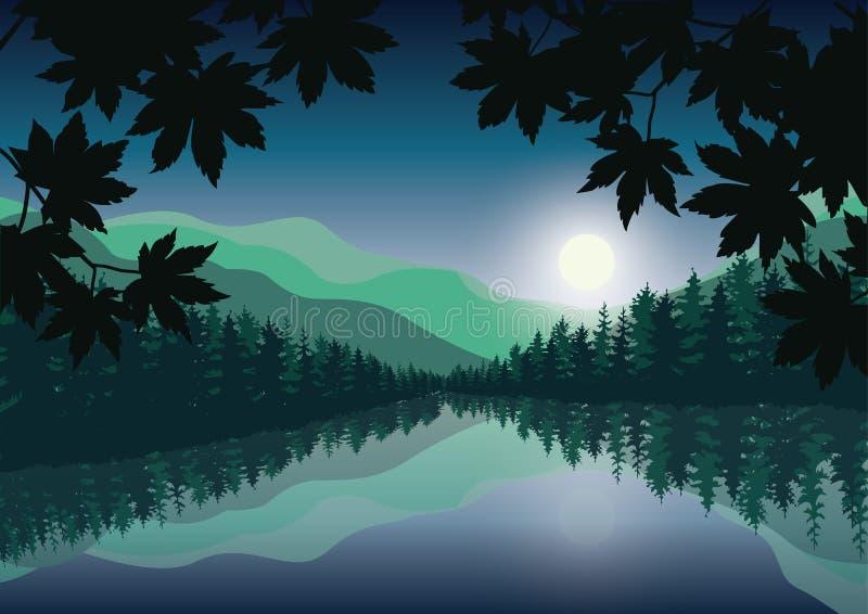Mooie zonsondergang, Vectorillustratieslandschap royalty-vrije illustratie