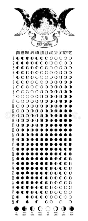 Free Moon Calendar, 2020 Year, Lunar Phases, Cycles. Design Illustrated With Triple Goddess Symbol: Maiden, Mother And Crone. Vector Royalty Free Stock Images - 153610469