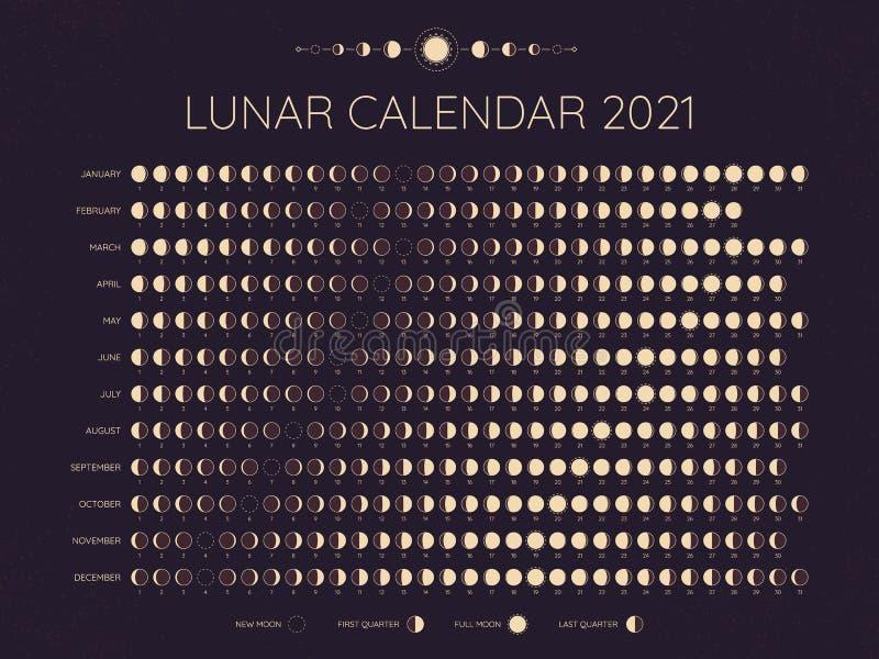 Lunar Calendar 2021 Free / Lunar Calendar Posters From ...