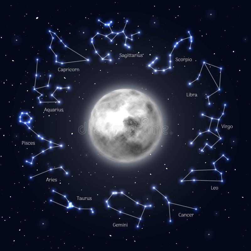 Moon i segni circondati dello zodiaco, fondo del cielo notturno, realistico illustrazione di stock