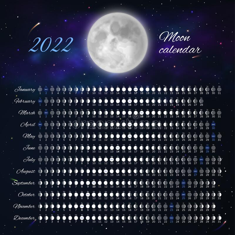 Moon Phases Calendar 2022.Cycle Monthly Moon Stock Illustrations 95 Cycle Monthly Moon Stock Illustrations Vectors Clipart Dreamstime