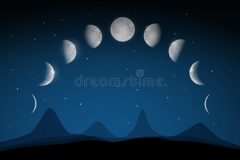 Moon Phases on Dark Night Sky Above Abstract Landscape. royalty free illustration