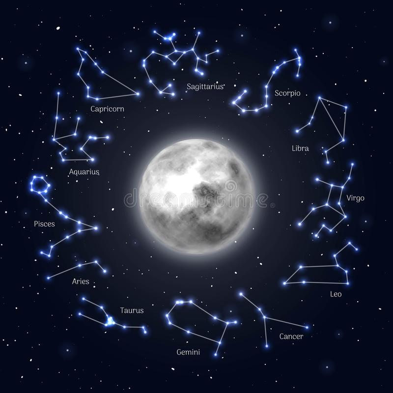 Moon surrounded zodiac signs, night sky background, realistic stock illustration
