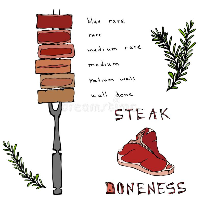 Morceaux de diagramme de boeuf différemment cuits sur un bifteck de fourchette et de Porterhouse Partie de BBQ, menu de restauran illustration libre de droits
