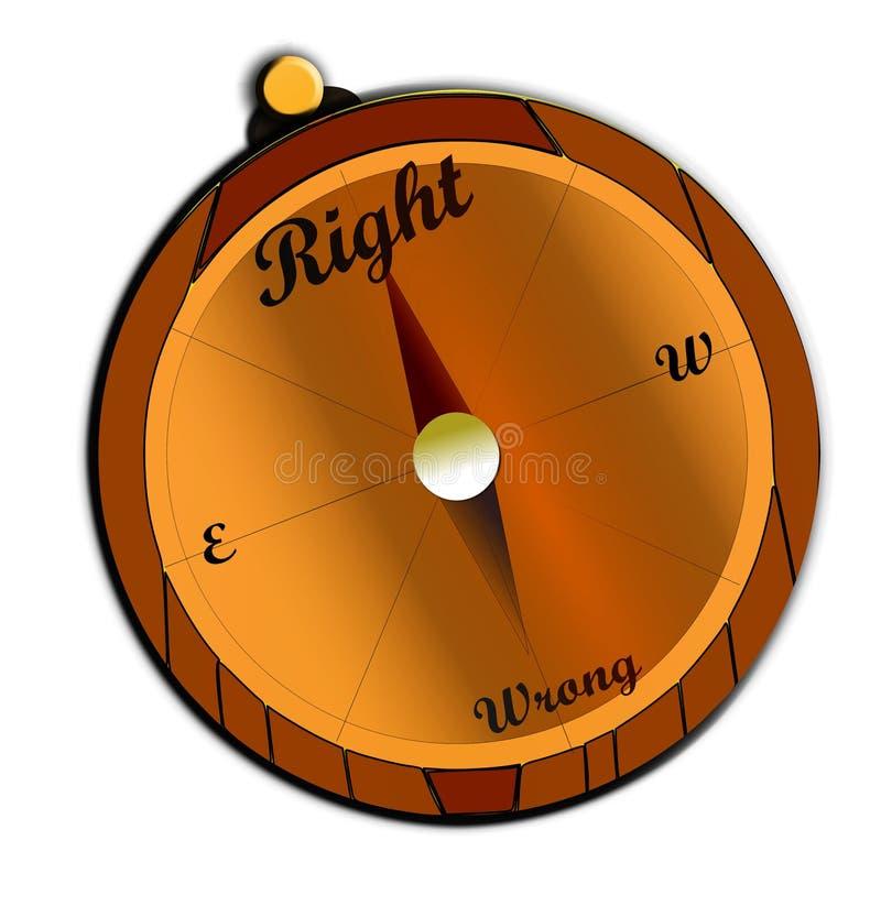 Moreel Kompas vector illustratie