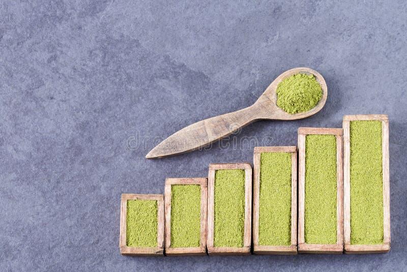 Moringa oleifera - статистическая таблица продажи и потребление moringa Взгляд сверху стоковое изображение rf