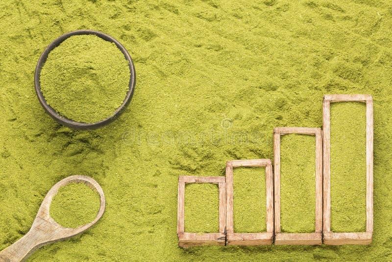 Moringa oleifera - статистическая таблица продажи и потребление moringa Космос текста стоковые фотографии rf