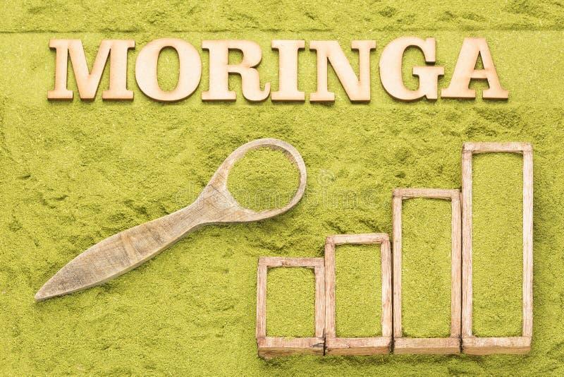 Moringa oleifera - статистическая таблица продажи и потребление moringa Космос текста стоковое фото rf