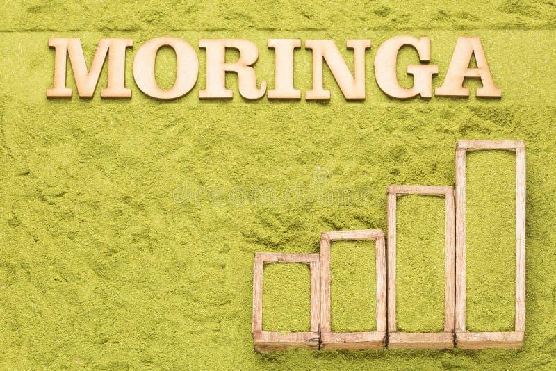 Moringa oleifera - tabella statistica della vendita e consumo di moringa Spazio del testo fotografia stock libera da diritti