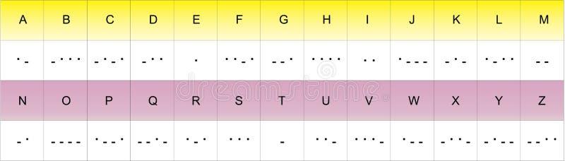 Morse vector illustratie