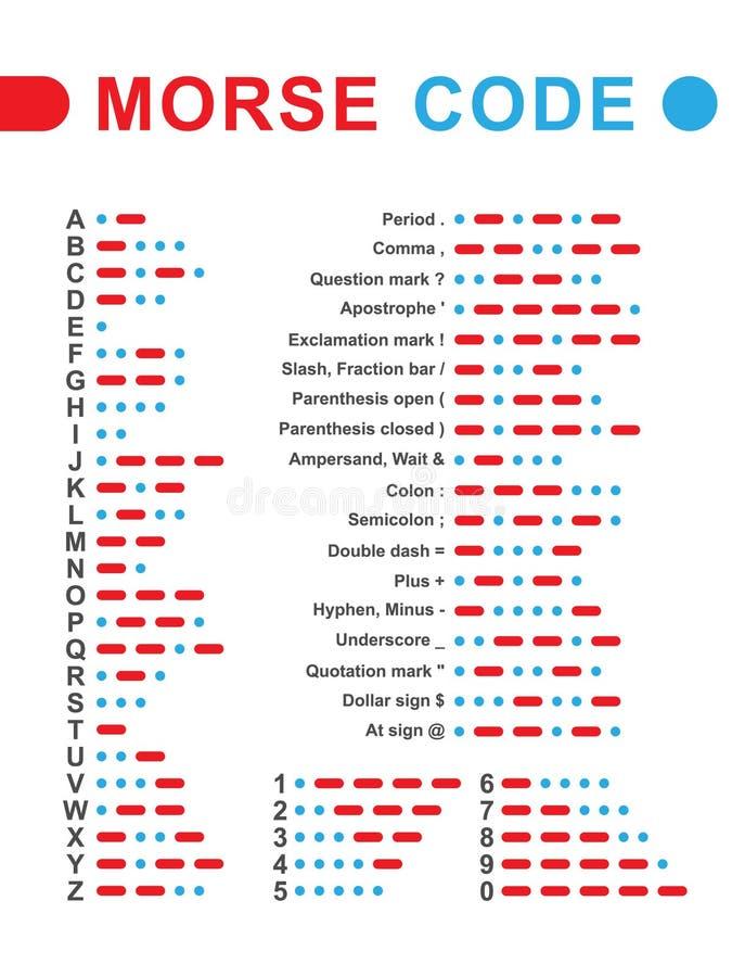 Morsecode stock illustratie