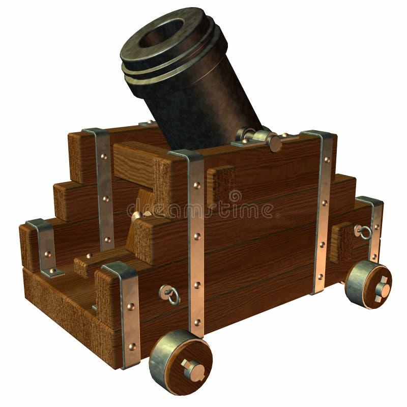 Mortar royalty free stock photo