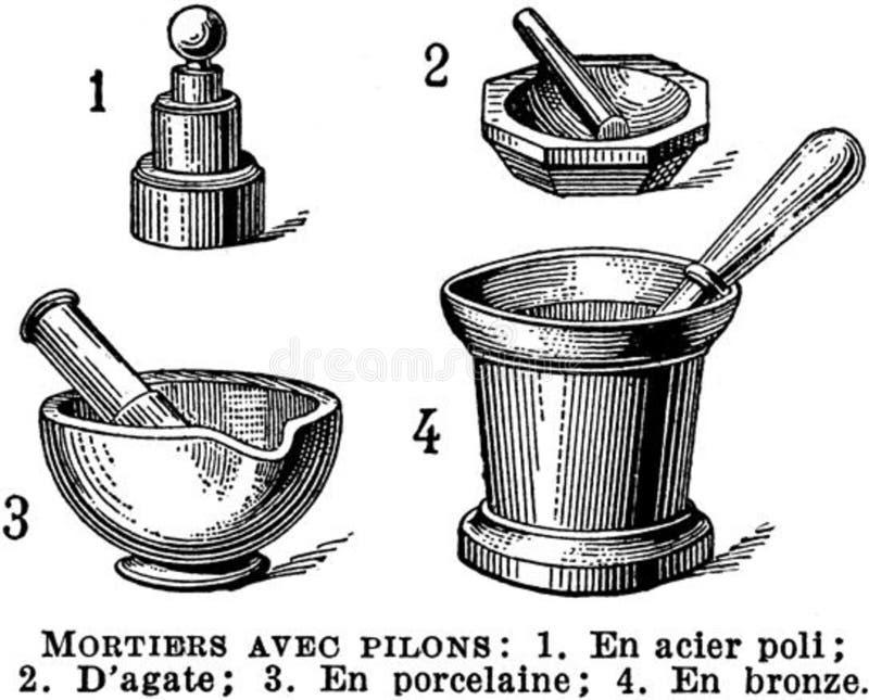Mortiers Free Public Domain Cc0 Image