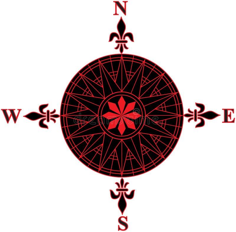 morza ustawiająca gwiazda dwa royalty ilustracja