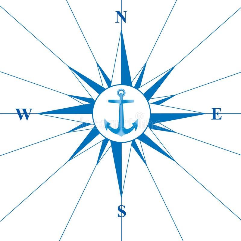 morze gwiazda royalty ilustracja