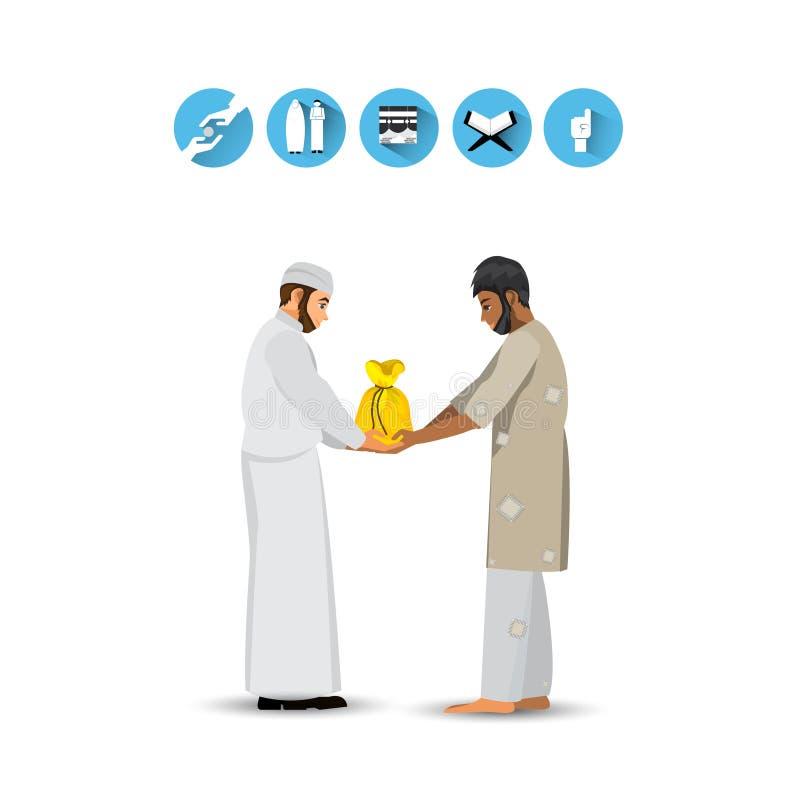 geld spenden islam