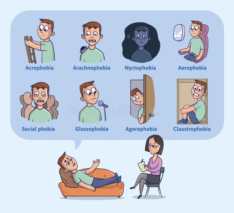 The most common human phobias. Fear of heights, darkness, flying, spiders, closed spaces, public speaking and others vector illustration