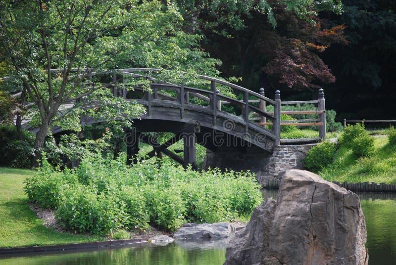 Most i staw obraz stock