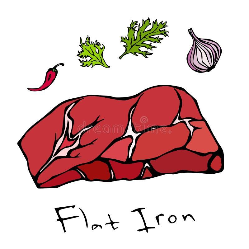 Most Popular Steak Flat Iron Beef Cut. Meat Guide for Butcher Shop or Steak House Restaurant Menu. Hand Drawn Illustration. Savoya royalty free illustration