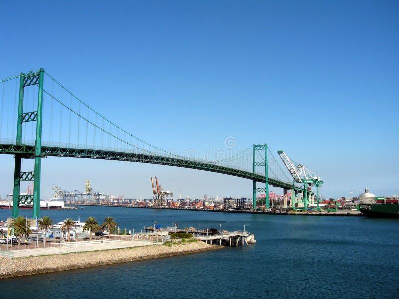 most przemysłowe obrazy royalty free