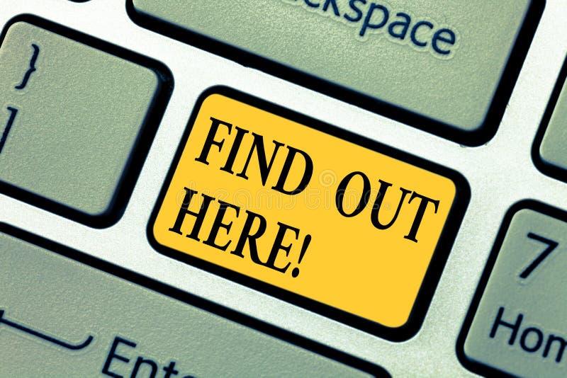 Mostrar do sinal do texto encontra aqui A foto conceptual o que você está procurando pode ser encontrada olhar este teclado do si imagens de stock royalty free