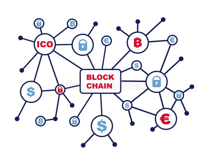 Mot de Blockchain avec des icônes comme illustration de vecteur illustration de vecteur