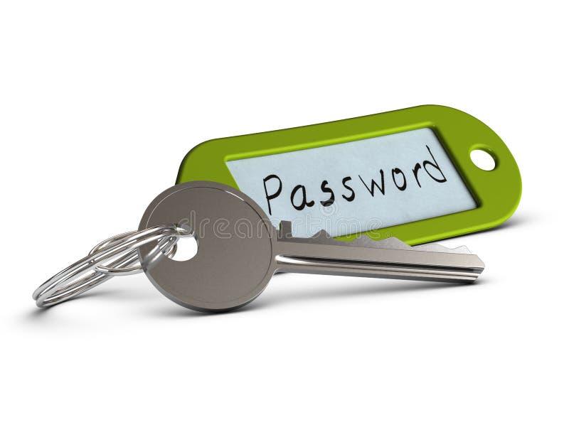 Mot de passe protégé, accès restreint illustration libre de droits