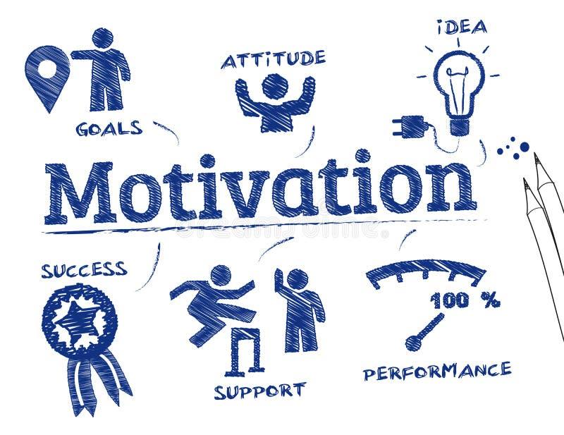 motivatie stock illustratie