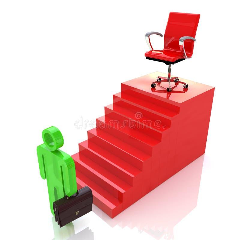 Motivation av yrkesmässig tillväxt stock illustrationer