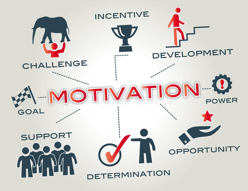 Motivation concept. Chart with keywords and icons royalty free illustration
