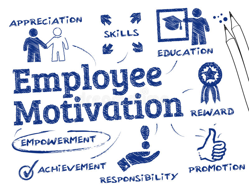 Motivation des employés illustration stock
