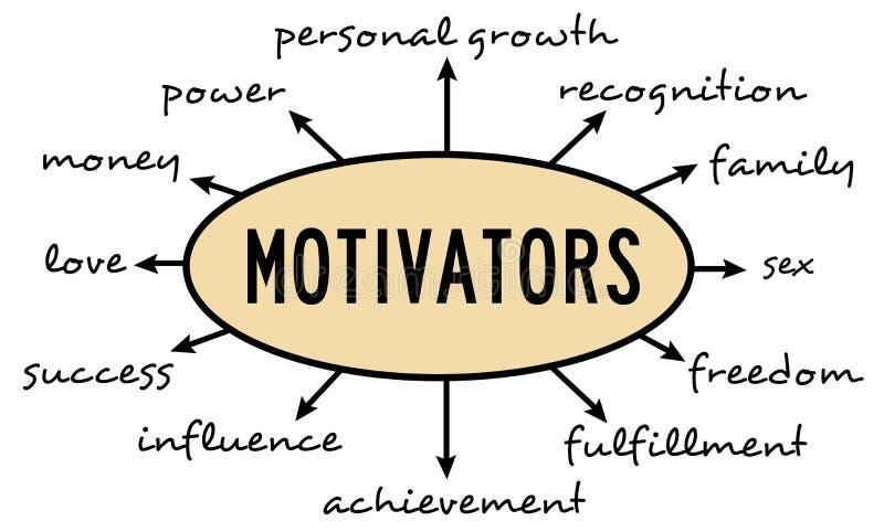 motivators lizenzfreie abbildung